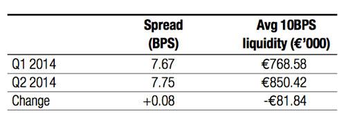 Be25_Liquidmetrix_Spreads_TABLE