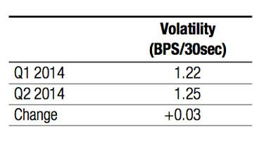 Be25_Liquidmetrix_VOLatility_TABLE
