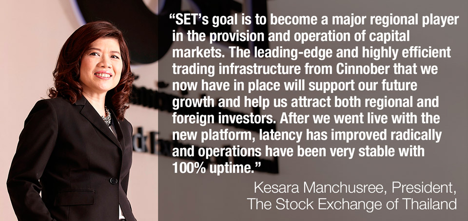 Market infrastructure : Case study : The Stock Exchange of Thailand