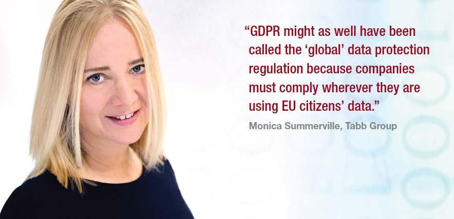 Data management : GDPR : Heather McKenzie