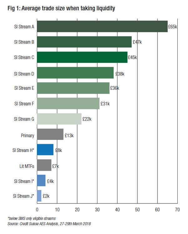Equities trading : MiFID II : James Hilton
