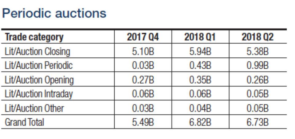 Data analysis : European equities