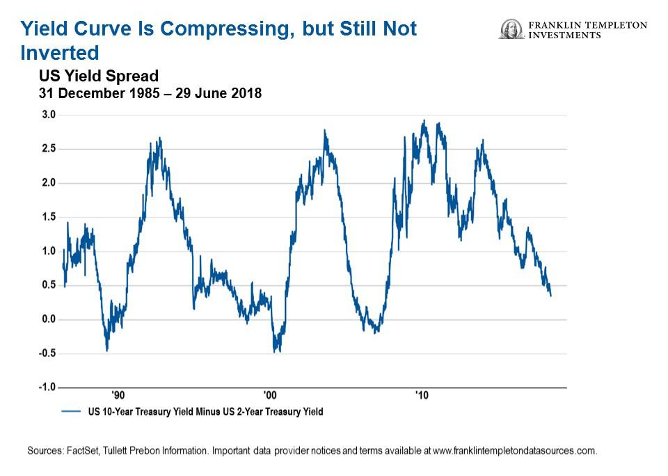 Viewpoint : Corporate credit : Edward Perks