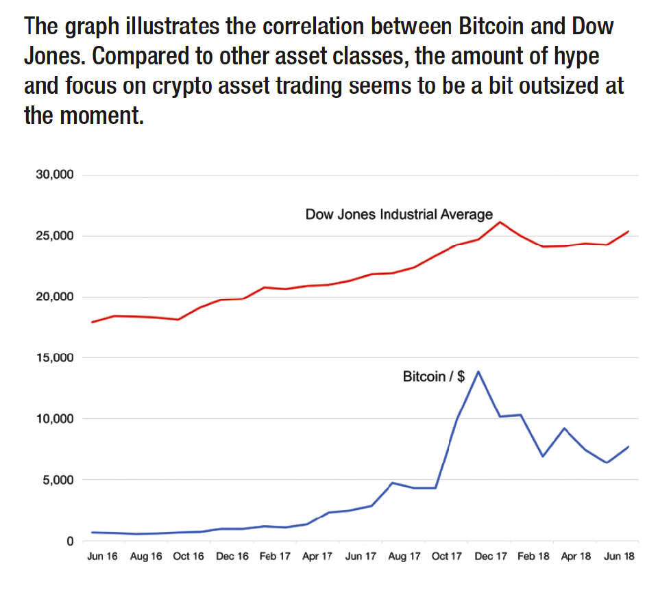 Viewpoint : Crypto assets : FIX Trading Community