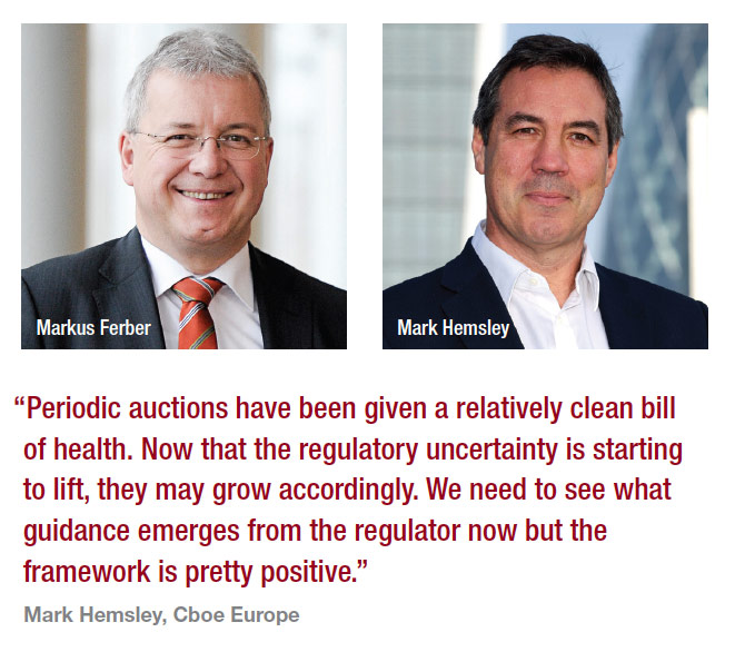 News review : ESMA takes a balanced view on periodic auctions