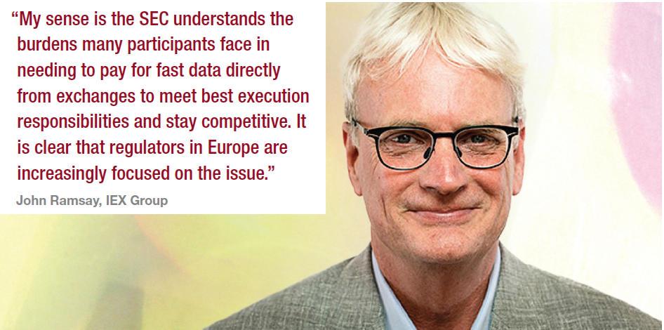 Data management : Market data : Heather McKenzie