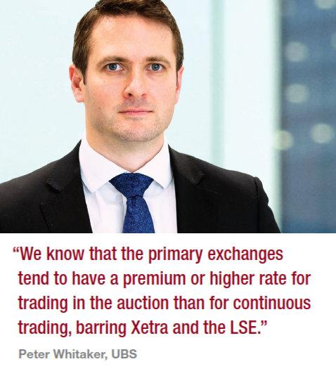 Trading : Exchange innovation : Dan Barnes