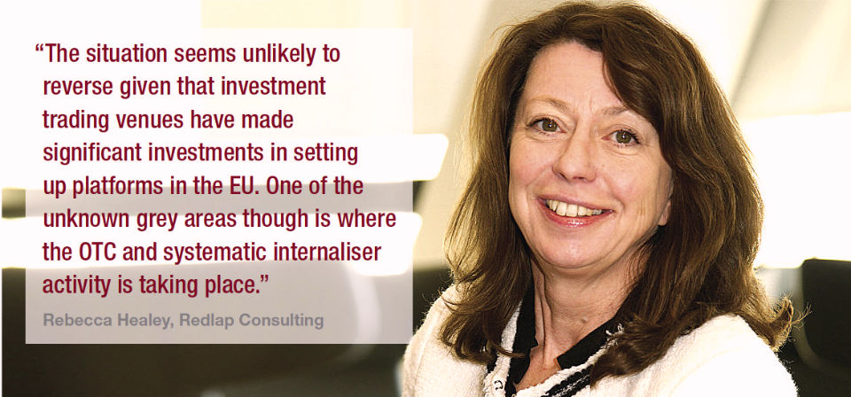Buyside focus : The impact of Brexit : Lynn Strongin Dodds